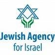 Особенности репатриации в Израиль из России